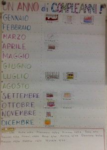 Calendario compleanni classe seconda