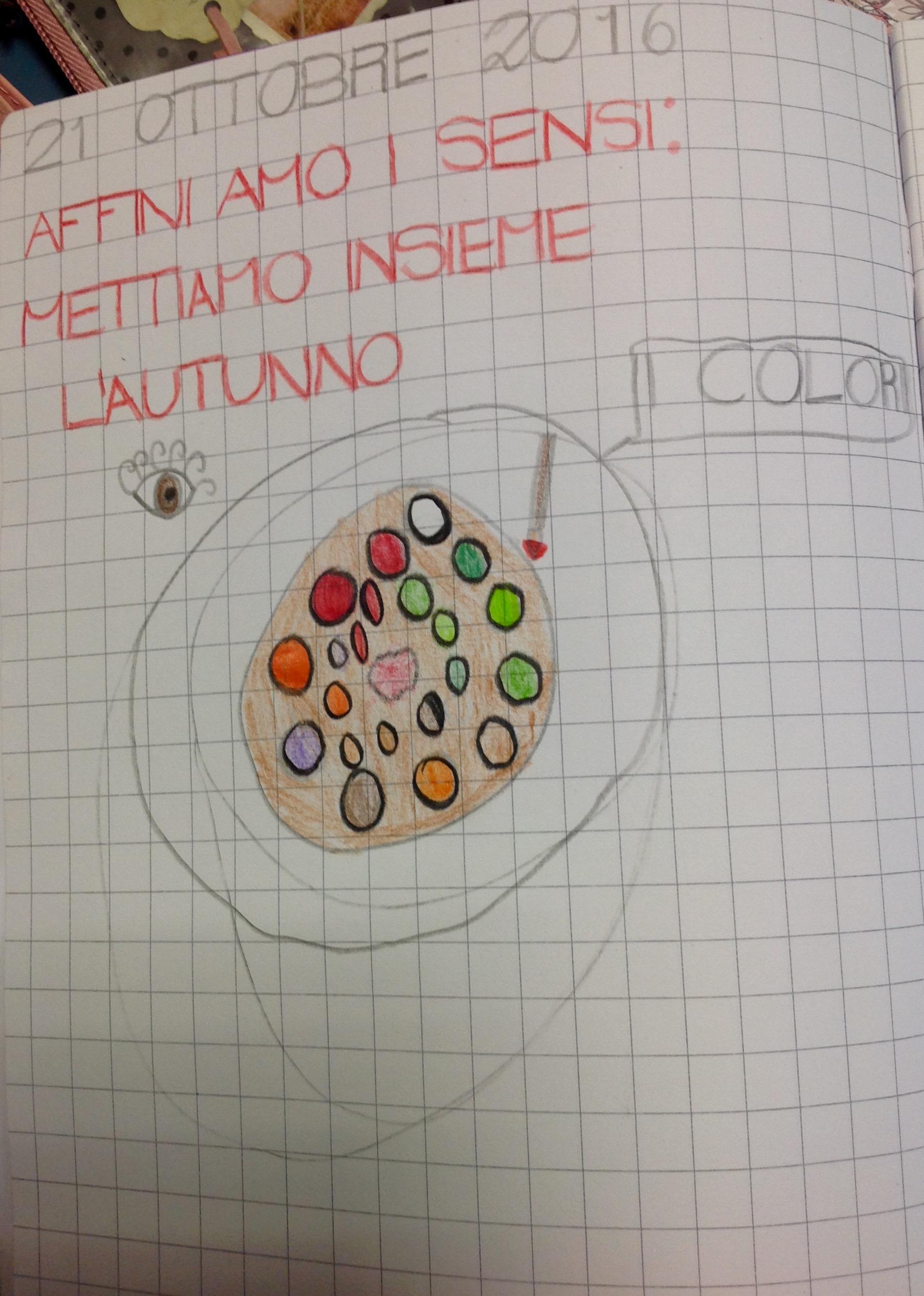 Fabuleux Unità di apprendimento: L'autunno e i cinque sensi   La finestra  YL74