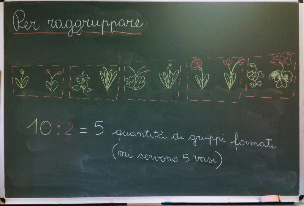 Matematicando In Classe Seconda La Divisione La Finestra Sullalbero
